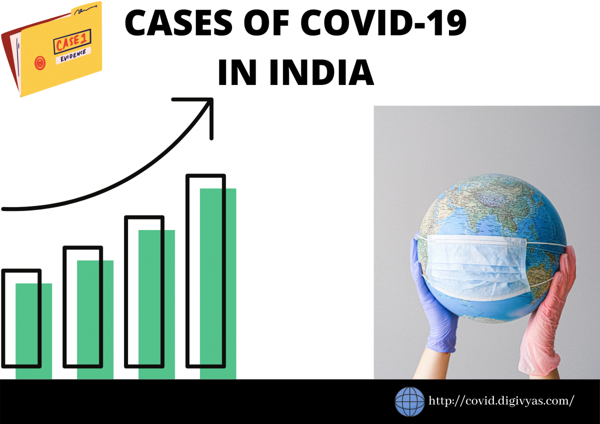 CASES OF COVID-19 IN INDIA